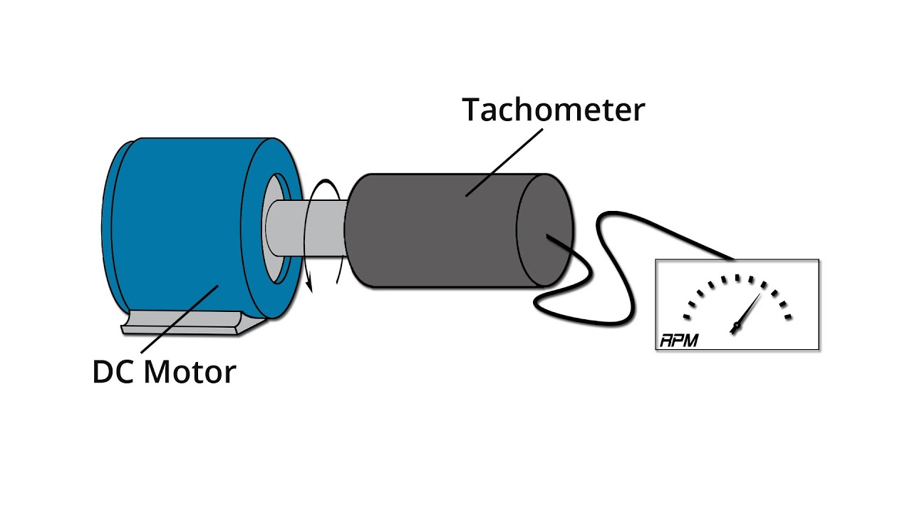 how to add feedback to dc motor