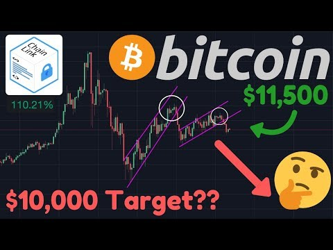 Bitcoin FALL TO $10,000 If $11,500 Breaks!! | Chainlink Up 1400%!! | Bybit $10 Free | Gold Asteroid