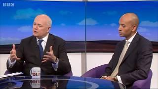 Watch Iain Duncan Smith MP on the Daily Politics Show