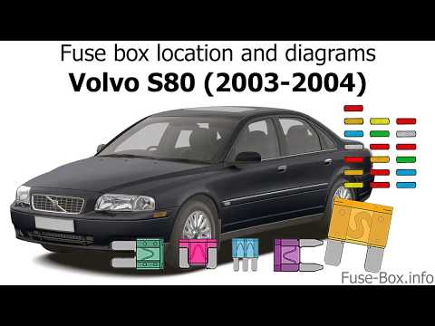 2004 Volvo Fuse Box - Wiring Diagrams