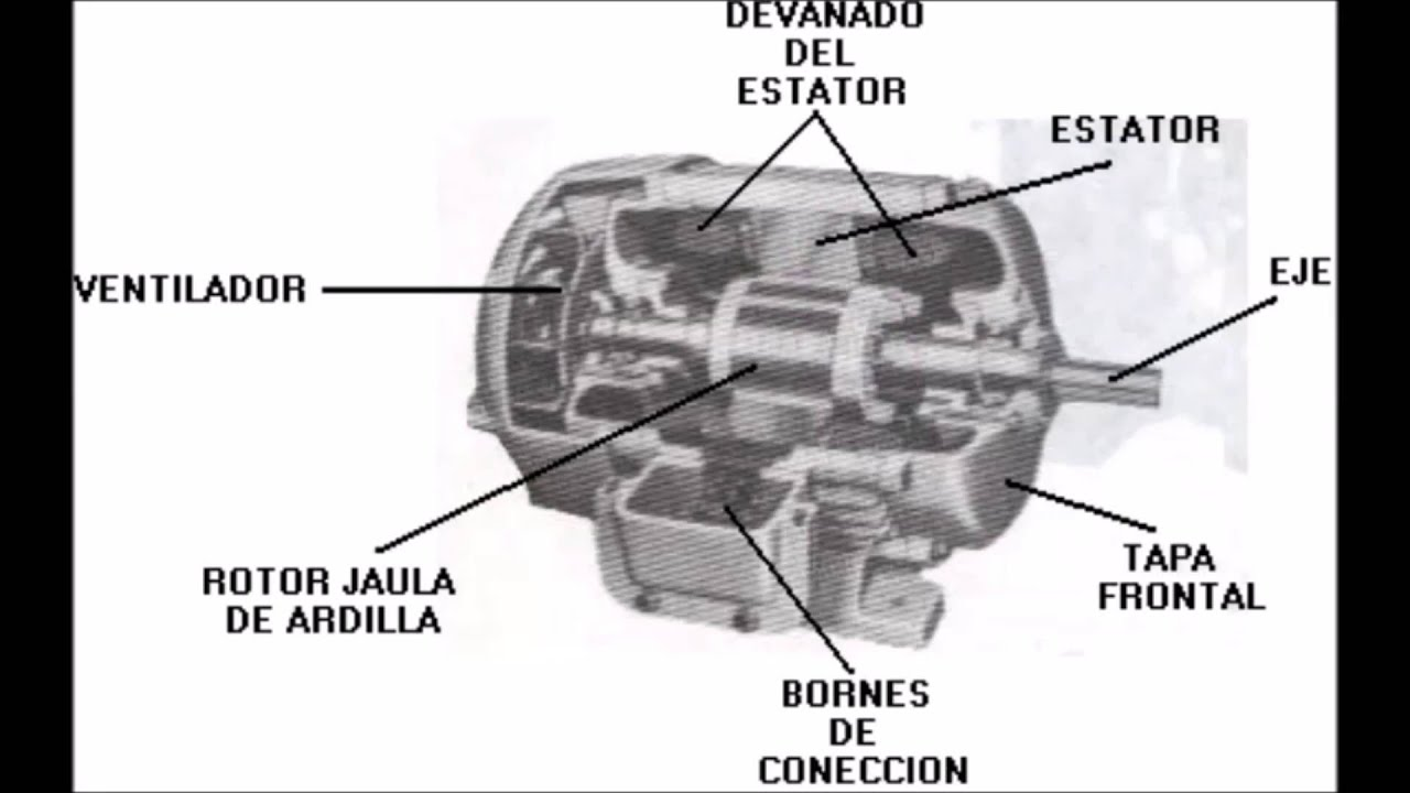 Guia Didactica De Motor Ac Con Arranque Por Capacitor also Watch further Torque Slip Characteristic Of An Induction Motor as well 1833 Sistema De Encendido De Una Moto Scotter China together with Controlador De Motor Pasos Drv8825en Construccion. on motor capacitor