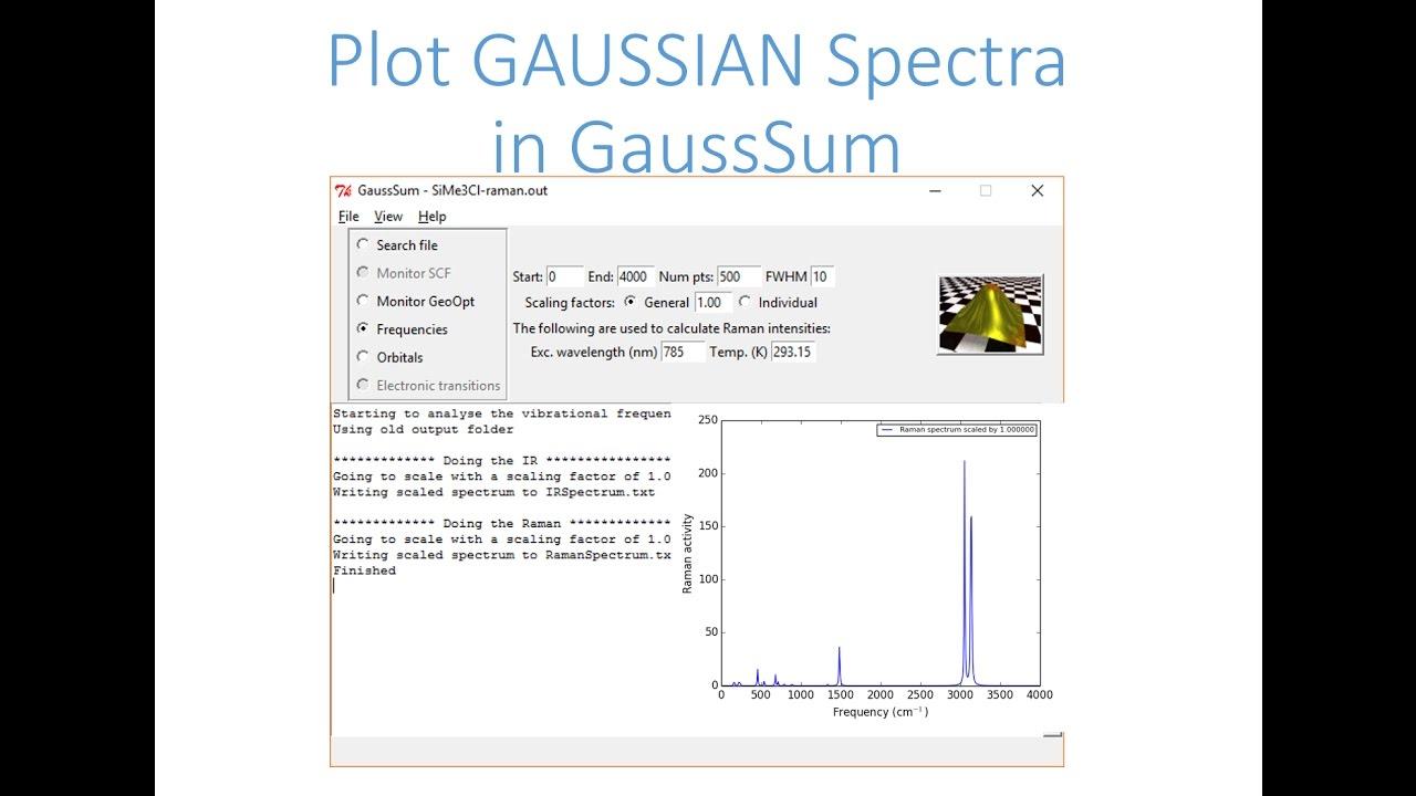 Gaussian with GaussSum: Raman and IR spectra