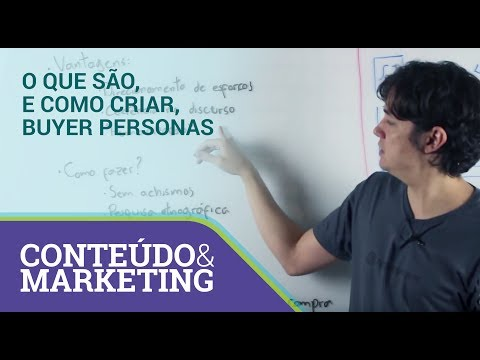O que são, e como criar, buyer personas - Conteúdo e Marketing