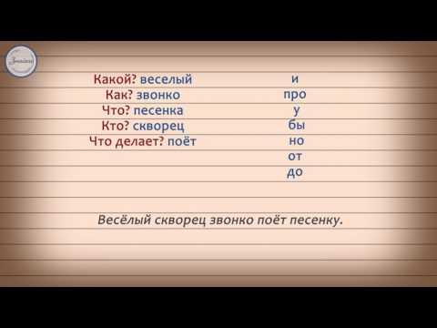 Как определить часть речи в русском языке