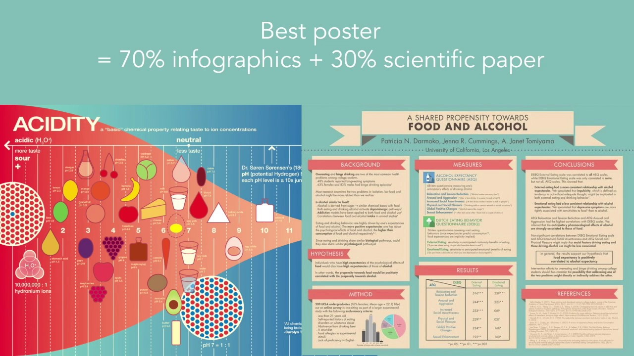 how to make the best scientific poster tips and tricks