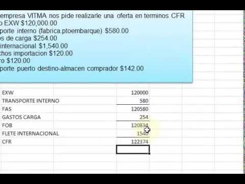 COSTOS Y COTIZACIONES INTERNACIONALES - EJERCICIO DE COTIZACION CFR