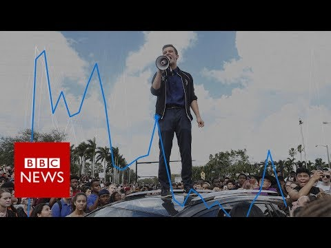 Why this mass shooting is different - the evidence - BBC News
