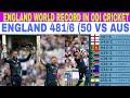 England 481/6 (50  highest score in odi cricket history,