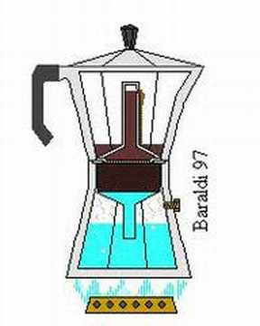 Macchina da caffè espresso Ariete Moka Aroma