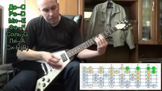 видео Как правильно обозначается в аккорде нота си: буквой B или H
