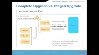 Implementing SAP BOBJ 4.0 - Webinar