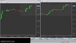 €21,625 BORISOV CAPITAL profit in 1 min - Live EUR USD trading strategy