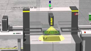 X3 In-Line Automated X-Ray Inspection (AXI) Inspection System