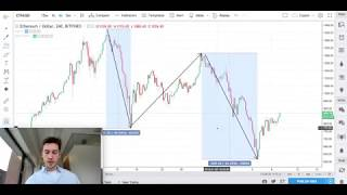 ETH Price Prediction (Feb 9th)