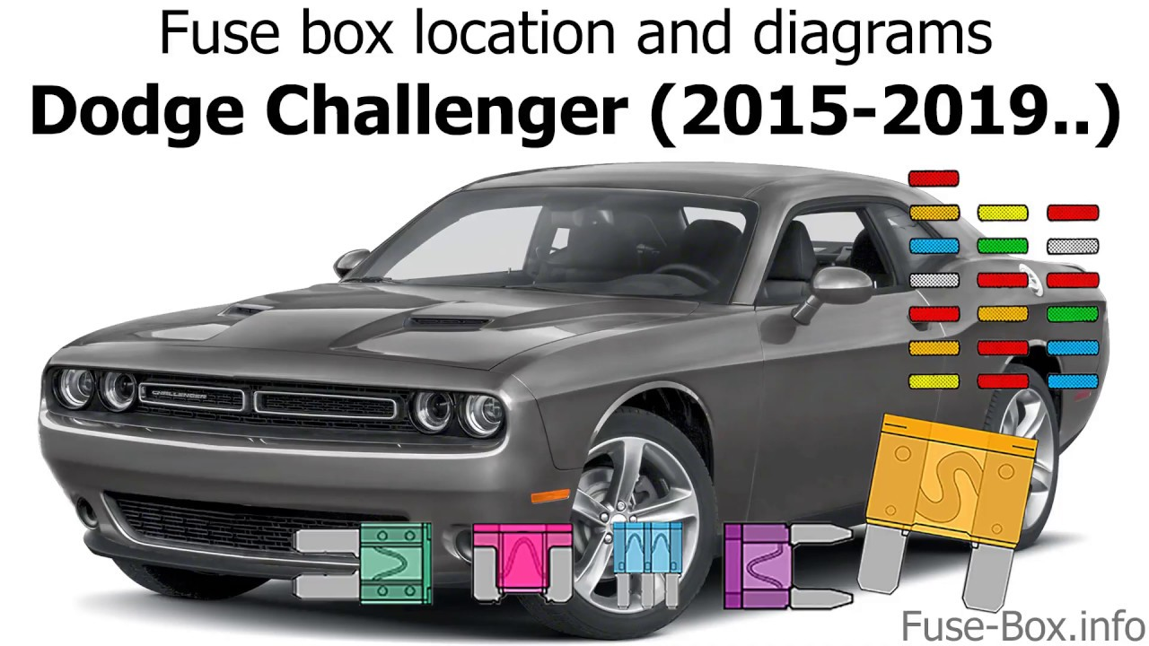 fuse box location and diagrams: dodge challenger (2015-2019) - youtube  youtube