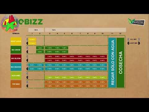 02 Fertilizante BioBiz
