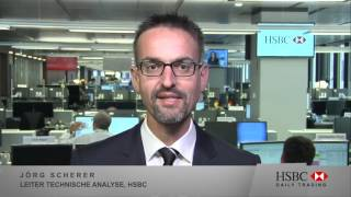 HSBC Daily Trading TV: MSCI Emerging Markets & Daimler