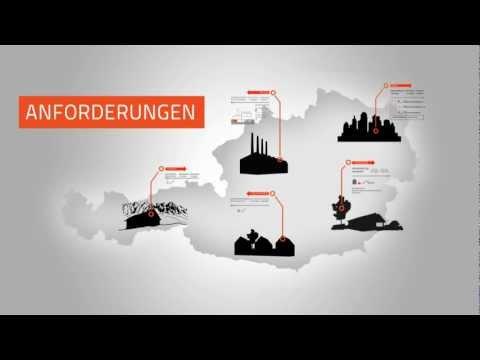 Telekom Austria Group - Ihr Partner für Smart Metering