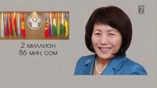 22 10 2018 Кабар  - 7-канал