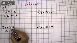 Упражнение 8.1. Алгебра 7 класс Мордкович А.Г.