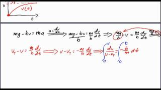 Physics: Retarding and Drag Forces