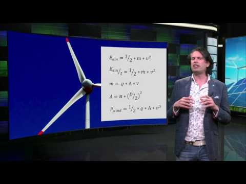 Wind Energy Potential - Sustainable Energy - TU Delft