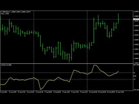 Retrait gain trading forex