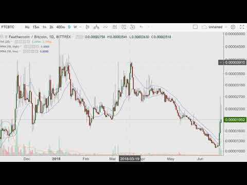 Crypto Day Morning {BTC And FeatherCoin Trading} 2018.06.23