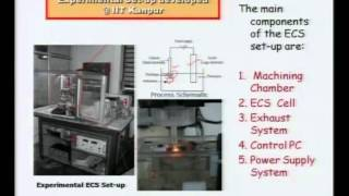 Mod-01 Lec-33 Advanced Machining Processes