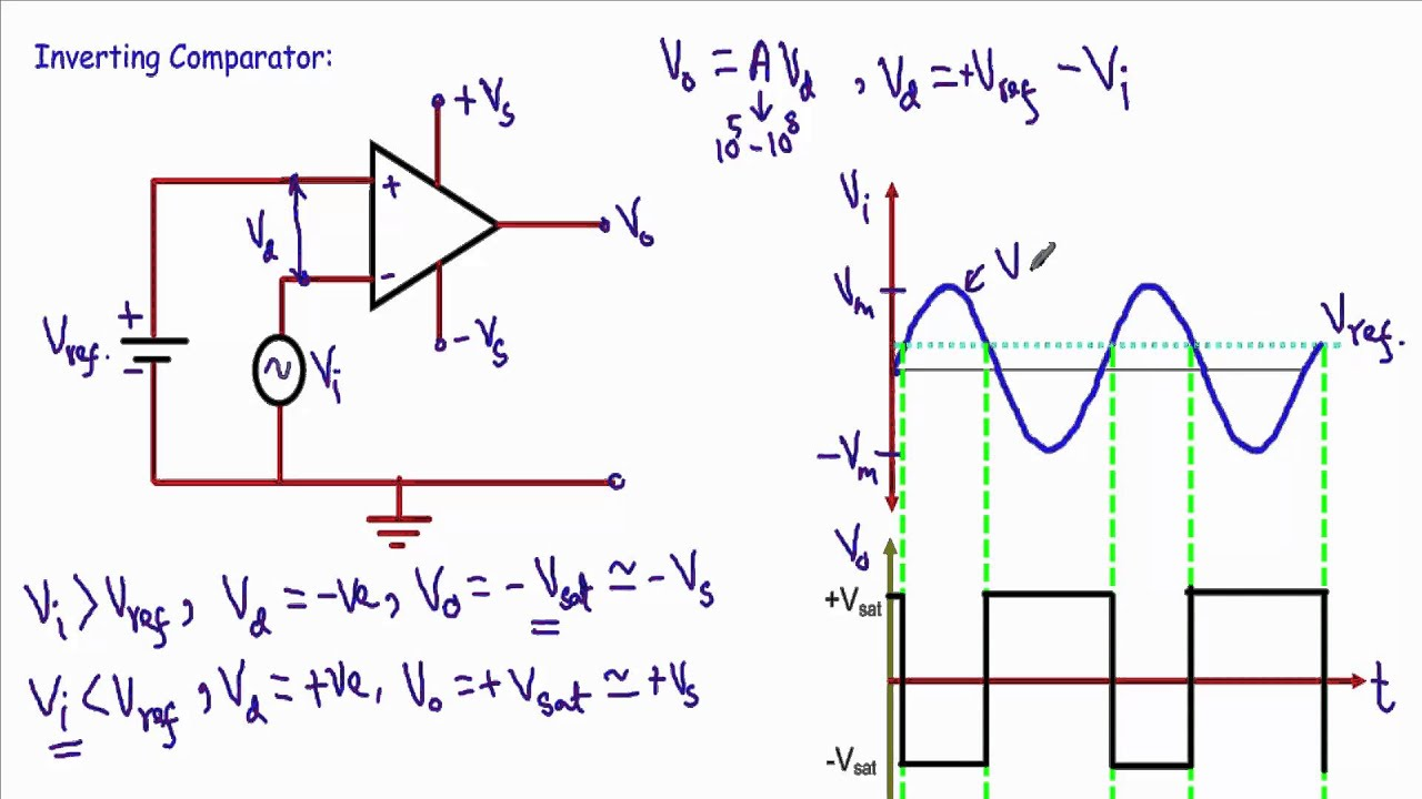 op amp as inverting comparator youtube