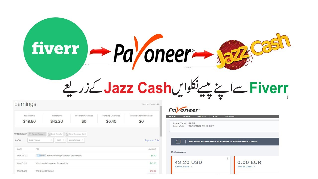 How To Withdraw Money From Upwork In Pakistan