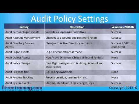 MCITP 70-640: Active Directory Windows Auditing