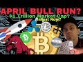 2nd Crypto BULL RUN Coming In April! - $1 Trillion Market? Double All-Time Highs By 2018 End?