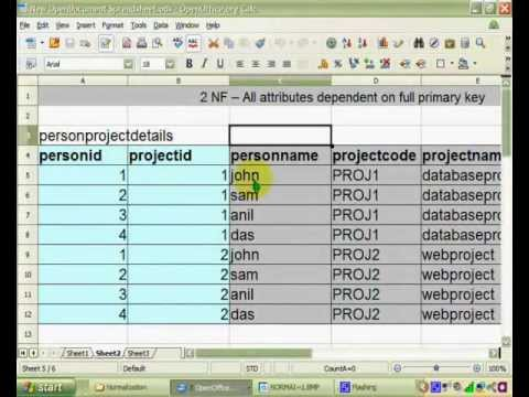 Database Normalization - Explained with Examples