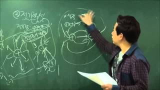 기초 전자공학 - 맛보기 강의2 _ 부산 수도고시학원