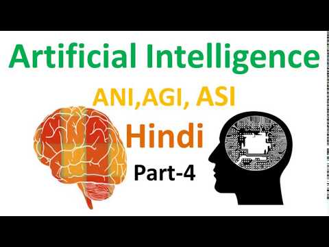 Narrow Ai, General Ai, Super Ai in Hindi [ Part-4 ] understanding 3 stages of Ai |