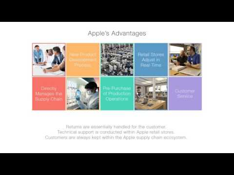 Apple - Global Supply Chain Analysis
