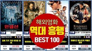 ✅ 해외영화 역대 흥행순위 top100 (1999~20…