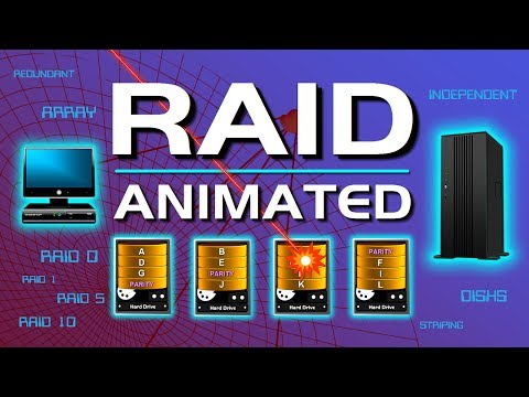 What is RAID 0, 1, 5, & 10?