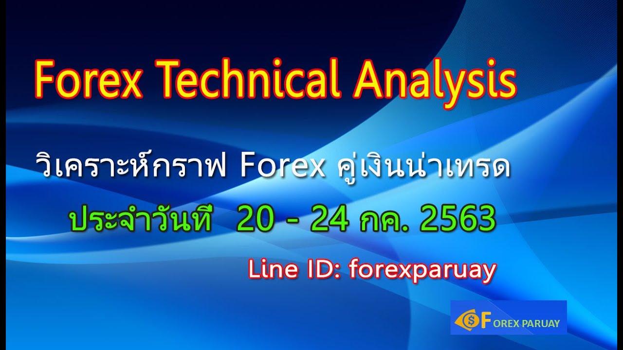 ทิศทางค่าเงิน Dollar แผนการเทรด ทอง, Forex 20 - 24 กค. 2563