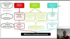 Comprendre l'indice de développement humain IDH. (ECONOMIE)