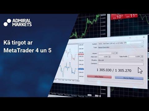 kā tirdzniecības cryptocurrency par mt4 labākais ieguldījums cryptocurrency 2020 tirdzniecības asociācija florida kriptonauda