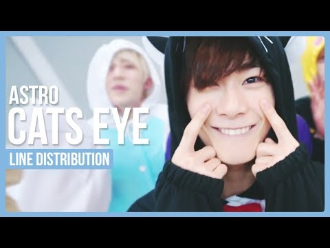 Astro -  Cats Eye Line Distribution (Color Coded) *RE-UPLOADED*