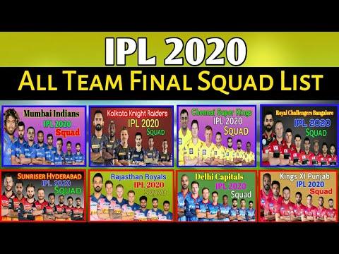 IPL 2020 All Team Squad - All Teams Probable Squad   CSK, KKR, RCB, MI, KXIP, SRH, RR, DC IPL 2020
