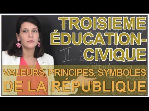 ENSEIGNEMENT MORAL ET CIVIQUE - BREVET - 01 Méthodologieиз YouTube · Длительность: 1 мин54 с