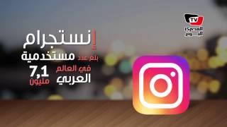 ١٥٦ مليون عربي مستخدم لـ«فيسبوك» في ٢٠١٧.. والإمارات تتصدر