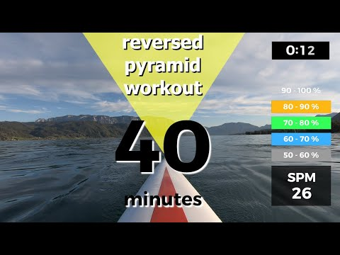 (05/05) - 40/30 minute rowing workout - interval training - reversed pyramid (updated)