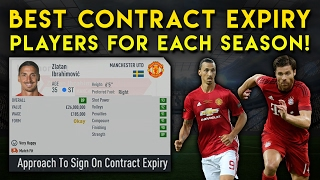 FIFA 17 Career Mode | BEST CONTRACT EXPIRY PLAYERS FOR EACH SEASON!
