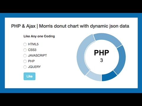 Live Poll and Voting system Using PHP & Ajax   Morris js donut chart