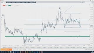 Strategia Fibonacciego na rynku FOREX&KRYPTO. Każdy wtorek z Fibonacci Team o 12:00